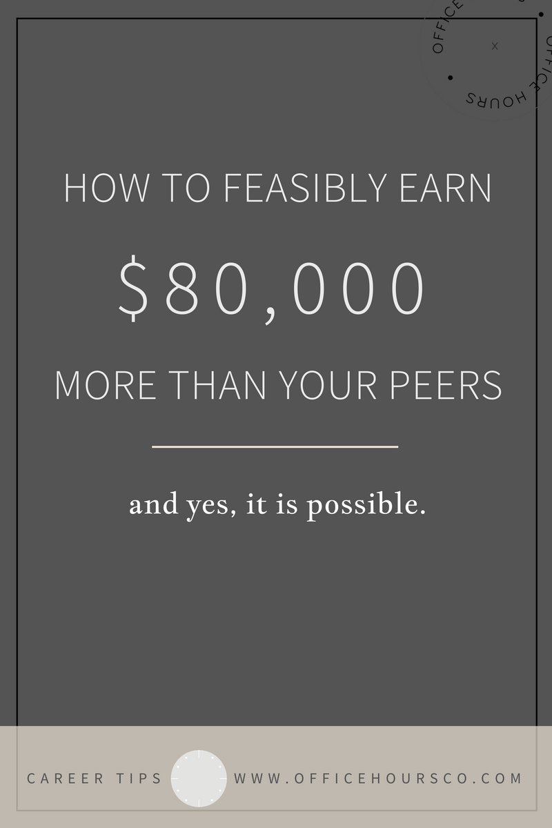 Asking for a 5% Raise Will Put you $80,000 Ahead of Your Peers
